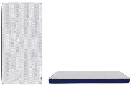 Amazon Brand - Solimo Orthopedic Memory Foam Single Size Mattress for Superior Back Care