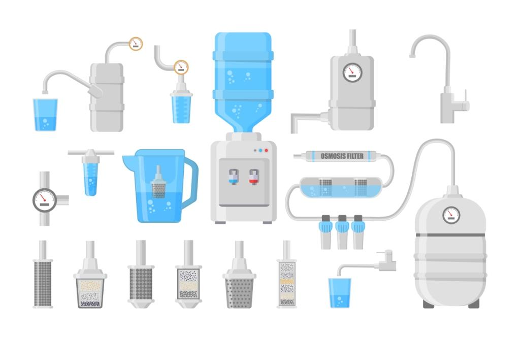 Cleaning Water Purifier